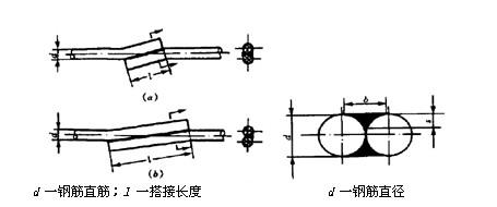 单面焊搭接_6帮条焊接头或搭接焊接头的焊缝厚度  s 不应小于主筋直径的0.
