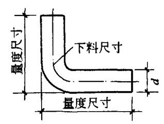 图9-46 钢筋弯曲时的量度方法
