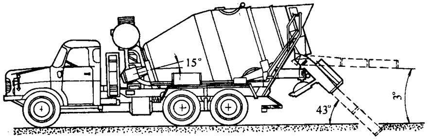 图10-17 TATRA混凝土搅拌输送车
