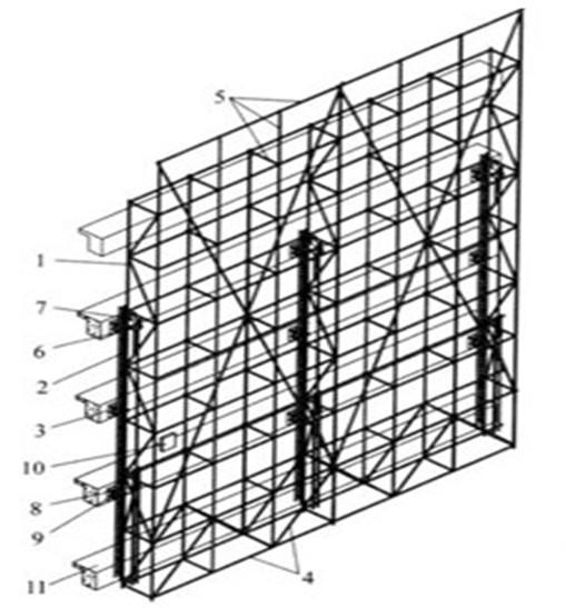 图1-1 单片式主框架的架体示意图