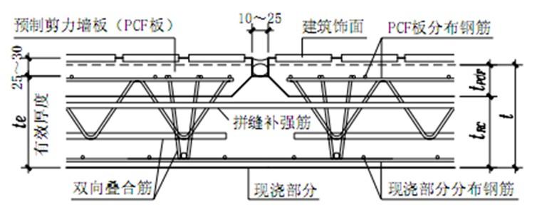 图7预制叠合剪力墙有效厚度