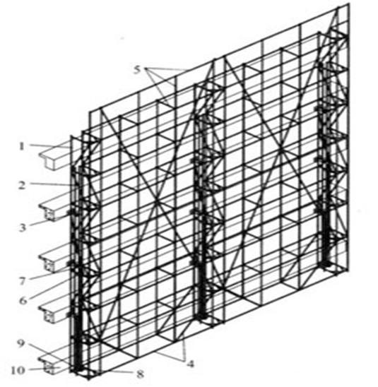 图1-2 空间桁架式主框架的架体示意图