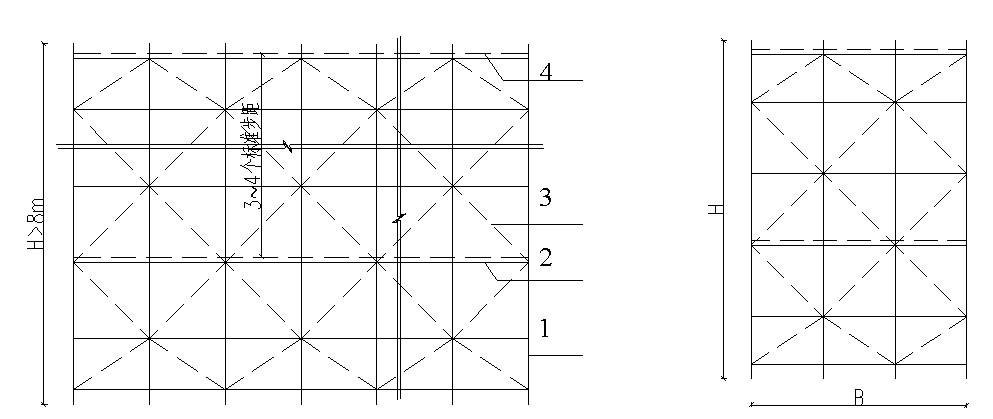 亚洲插一插_承插型盘扣式钢管模板支架搭设构造要求有哪些?