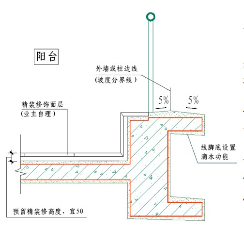 室外门安装及门槛石铺装及防水节点 说明: (1)阳台上翻梁与外线条分别设内外排水坡; (2)在扶手栏杆内侧做企口,高差不小于20; (3)设置阳台栏杆高度时,要预留出精装修饰面高度,栏杆高度必须符合规范要求。