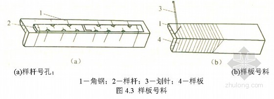 钢结构加工制作的工艺流程—样杆、样板的制作要点有哪些? 放样是钢结构制作工艺中的第一道工序,只有放样尺寸准确,才能避免以后各道加工工序的累计误差,才能保证整个工程的质量。 放样的内容包括:核对图纸的安装尺寸和孔距;以1:1的大样放出节点;核对各部分的尺寸;制作样板和样杆作为下料、弯制、铣、刨、制孔等加工的依据。放样时以1:1的比例在放样台上利用几何作图方法弹出大样。放样经检查无误后,用0.