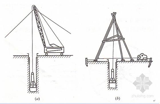 城市桥梁工程钻孔灌注桩基础冲击钻成孔要求有哪些? (1)冲击钻开孔时,应低锤密击,反复冲击造壁,保持孔内泥浆面稳定。 (2)应采取有效的技术措施防止扰动孔壁、塌孔、扩孔、卡钻和掉钻及泥浆流失等事故。 (3)每钻进4~5m应验孔一次,在更换钻头前或容易缩孔处,均应验孔并应做记录。 (4)排渣过程中应及时补给泥浆。 (5)冲孔中遇到斜孔、梅花孔、塌孔等情况时,应采取措施后方可继续施工。 (6)稳定性差的孔壁应采用泥浆循环或抽渣筒排渣,清孔后灌注混凝土之前的泥浆指标符合要求。