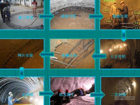 隧道浅埋暗挖法施工步骤有哪些?