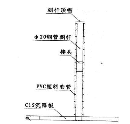 宁波路基沉降板价格,舟山路基沉降板价格,台州路基沉降板型号